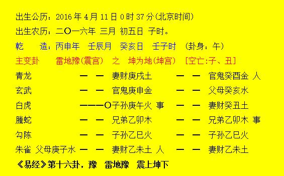 太原起名:2016年三月初五子时出生的男宝宝起名字